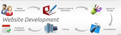 web-designs-and-hosting